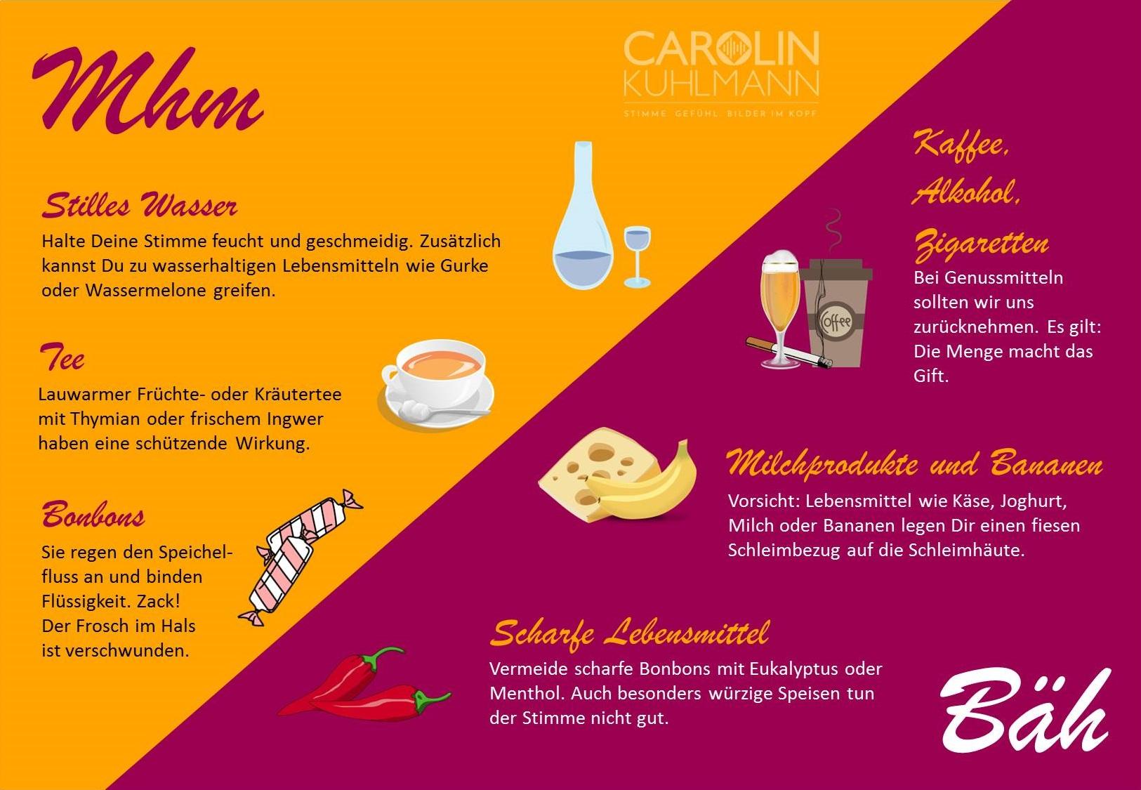 Infografik Lebensmittel für die Stimme
