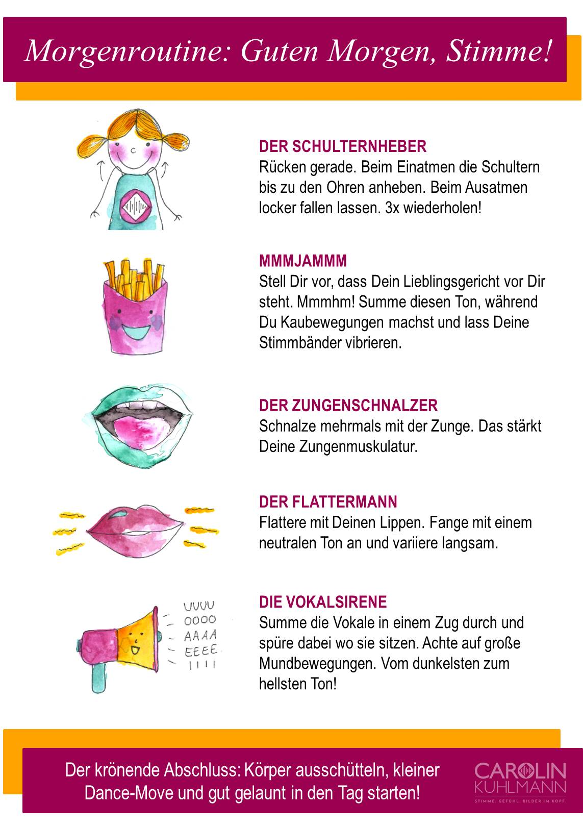 Infografik Morgenroutine Stimme